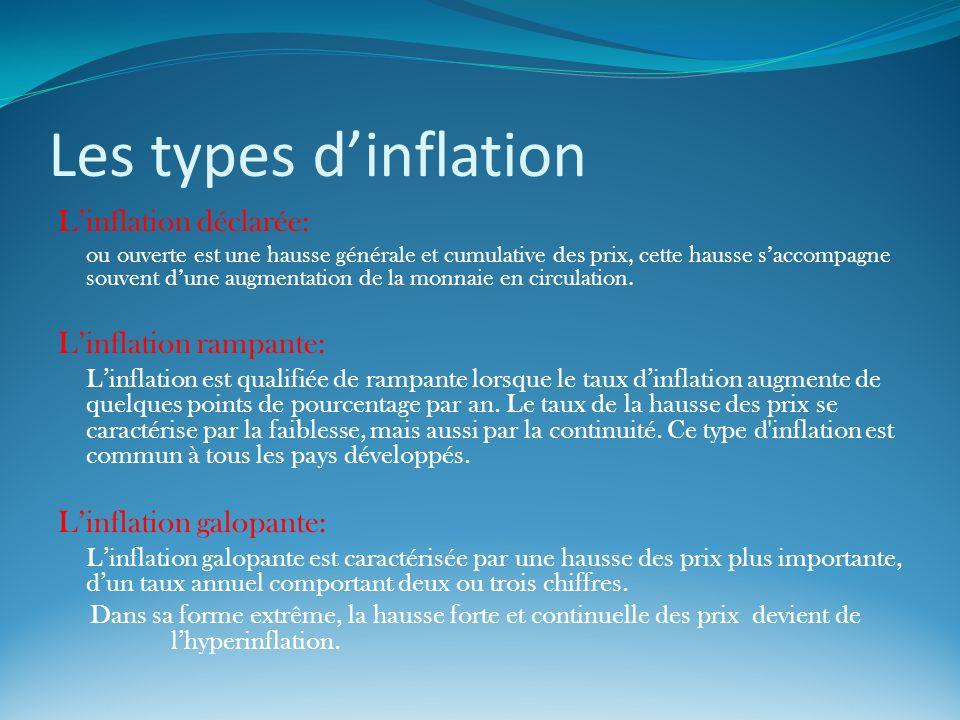 Les types d'inflation L'inflation déclarée: L'inflation rampante: