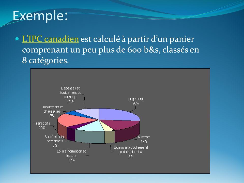 Exemple: L'IPC canadien est calculé à partir d'un panier comprenant un peu plus de 600 b&s, classés en 8 catégories.
