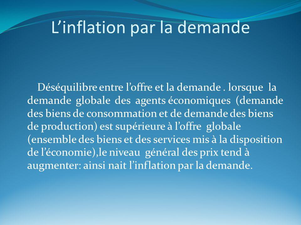 L'inflation par la demande