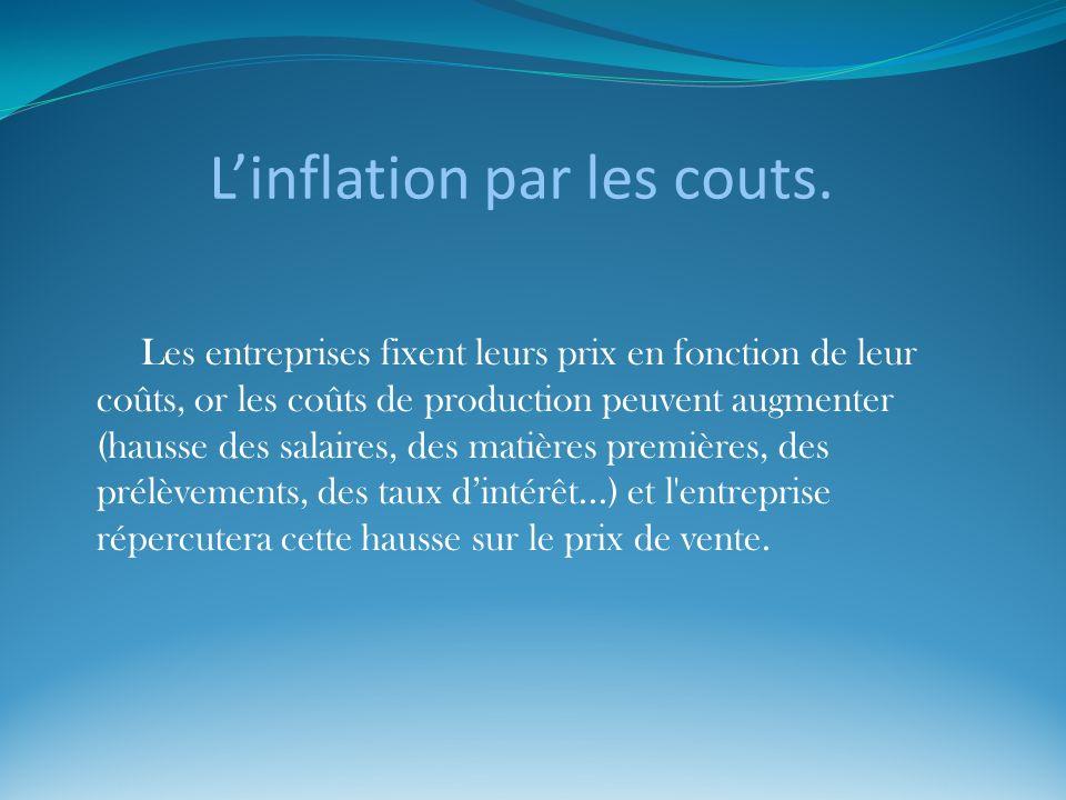 L'inflation par les couts.