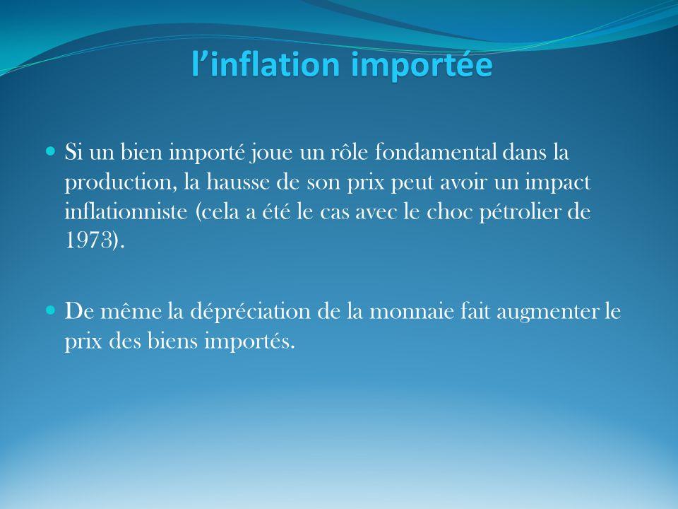 l'inflation importée