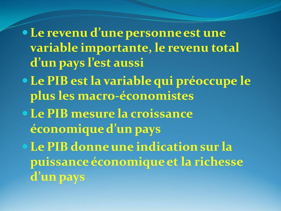 Le revenu d'une personne est une variable importante, le revenu total d'un pays l'est aussi