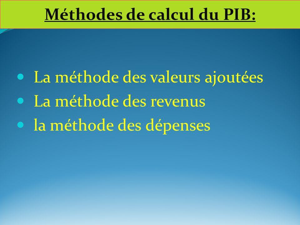 Méthodes de calcul du PIB: