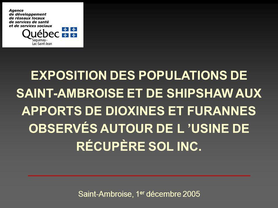 EXPOSITION DES POPULATIONS DE SAINT-AMBROISE ET DE SHIPSHAW AUX APPORTS DE DIOXINES ET FURANNES OBSERVÉS AUTOUR DE L 'USINE DE RÉCUPÈRE SOL INC.