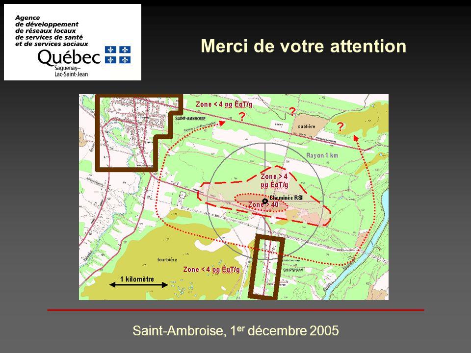 Saint-Ambroise, 1er décembre 2005