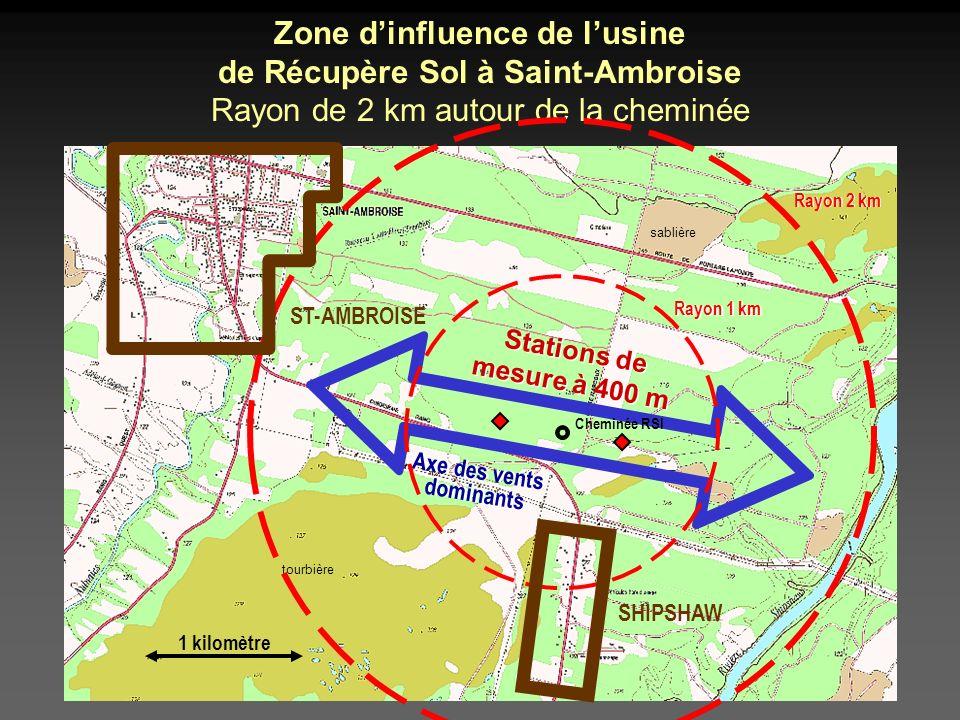 Zone d'influence de l'usine de Récupère Sol à Saint-Ambroise
