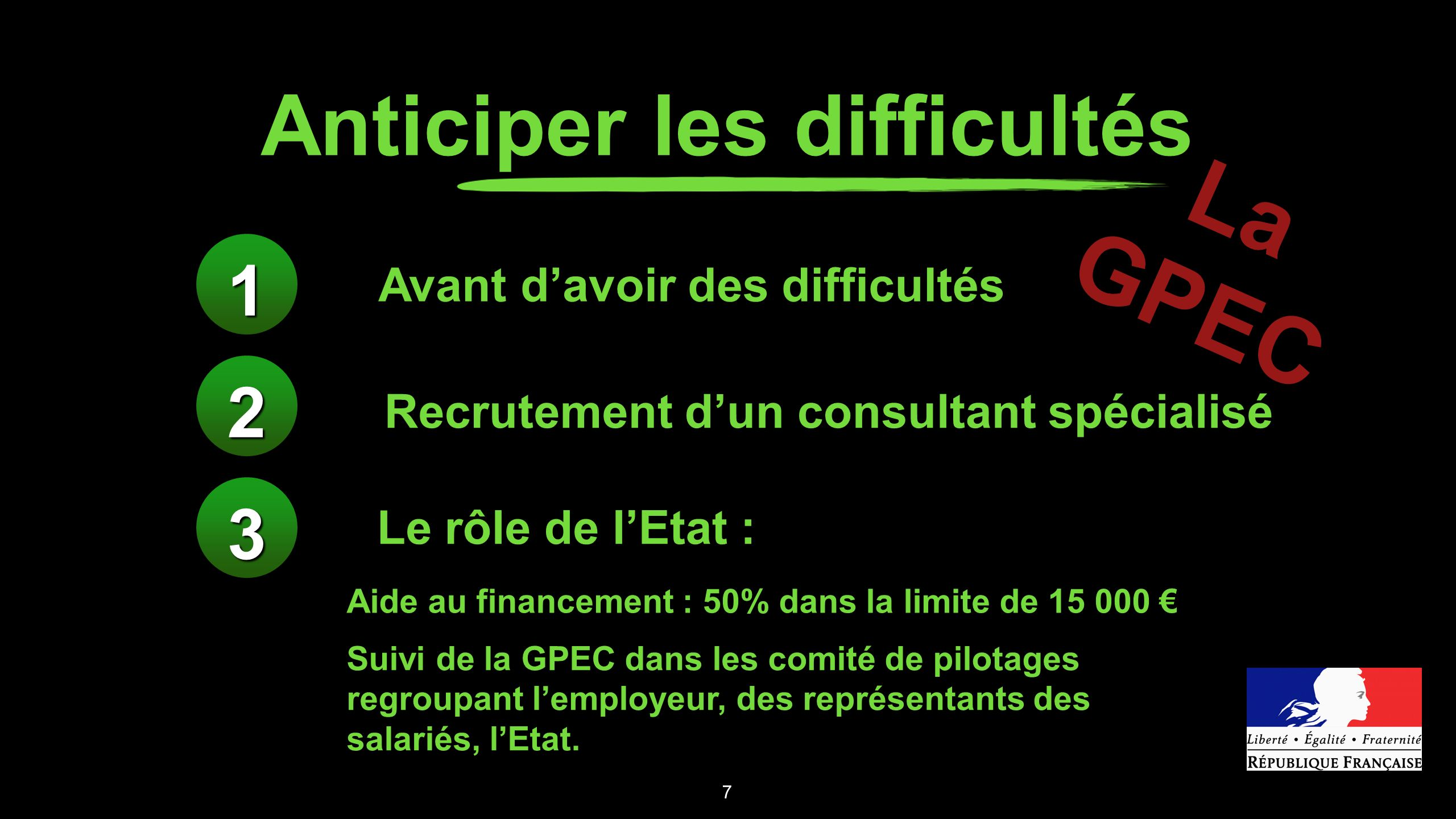 Anticiper les difficultés