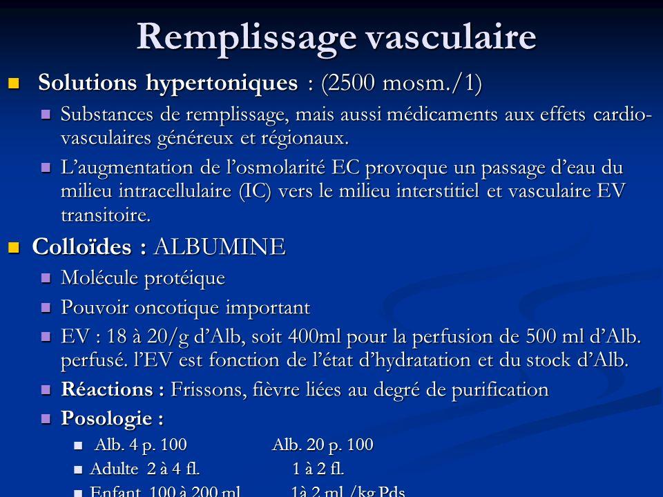 Remplissage vasculaire