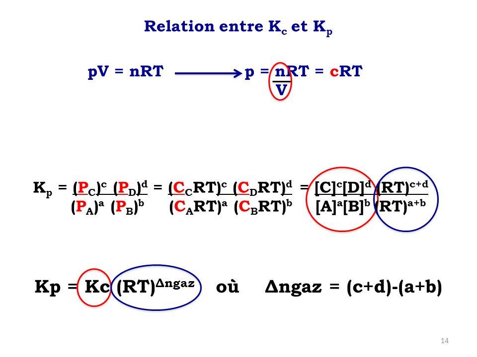 Kp = Kc (RT)Δngaz où Δngaz = (c+d)-(a+b)