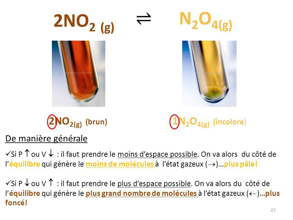 ⇌ N2O4(g) 2NO2 (g) 2NO2(g) (brun) 1N2O4(g) (incolore)