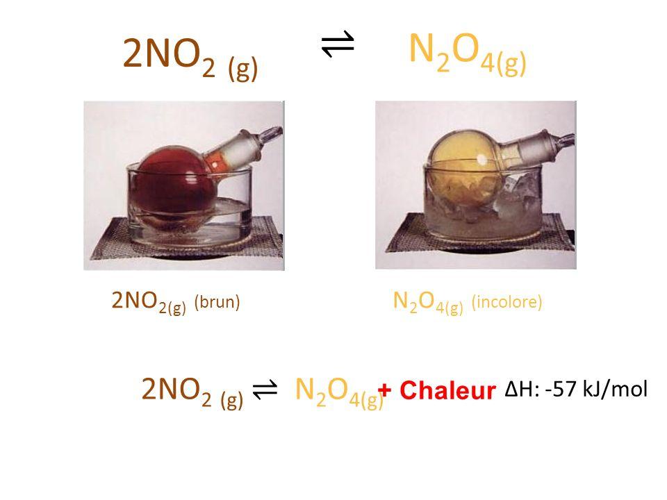 ⇌ N2O4(g) 2NO2 (g) 2NO2 (g) ⇌ N2O4(g) 2NO2(g) (brun)