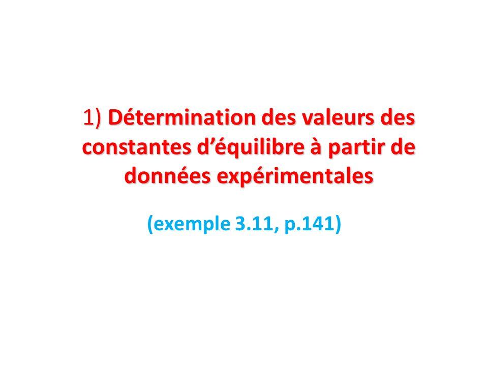 1) Détermination des valeurs des constantes d'équilibre à partir de données expérimentales