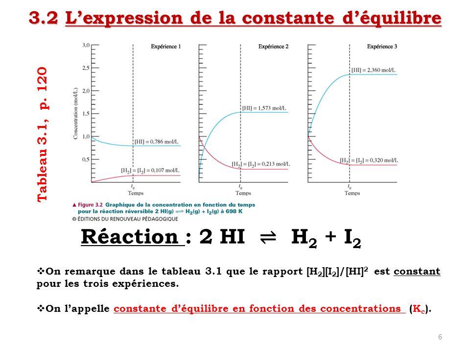 3.2 L'expression de la constante d'équilibre