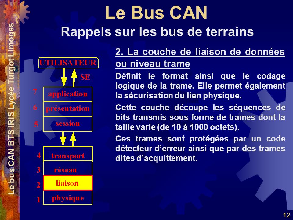 Rappels sur les bus de terrains
