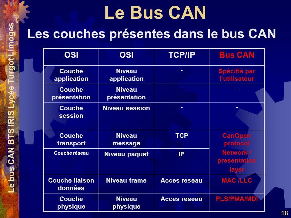 Les couches présentes dans le bus CAN