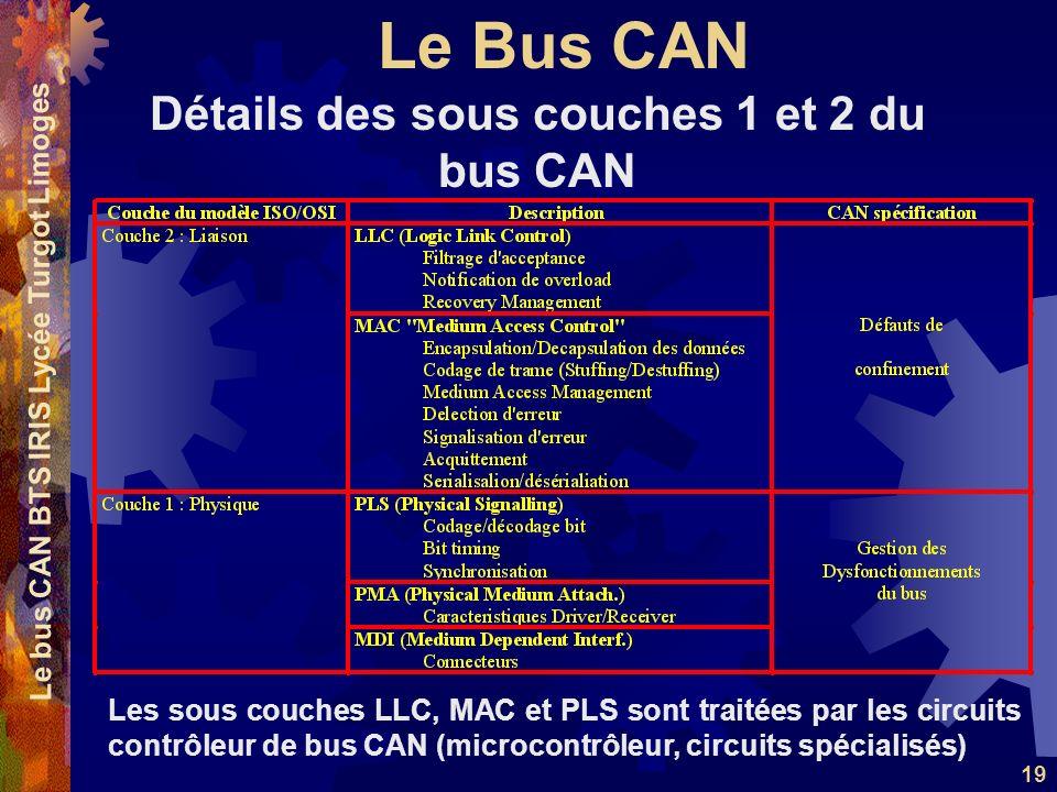 Détails des sous couches 1 et 2 du bus CAN