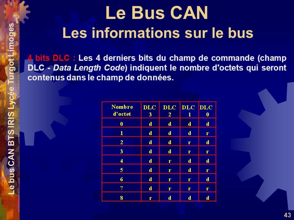 Les informations sur le bus