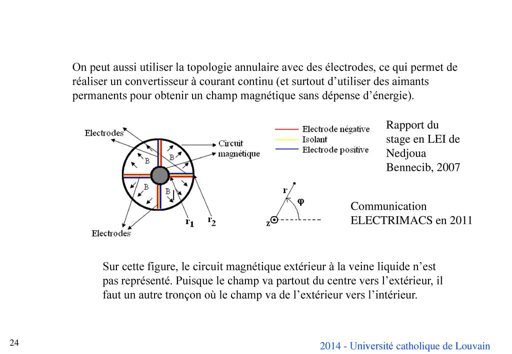 Elec cours n 13 mhd ppt t l charger for Exterieur topologie
