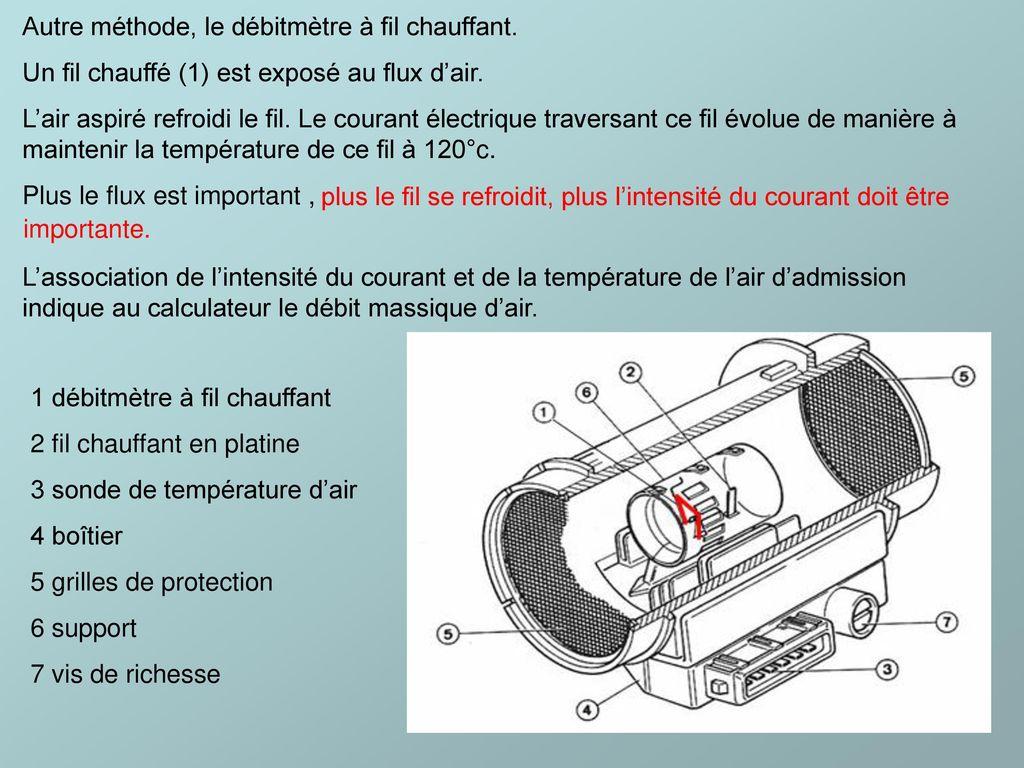 L injection essence ppt t l charger - A quelle temperature doit etre un congelateur ...
