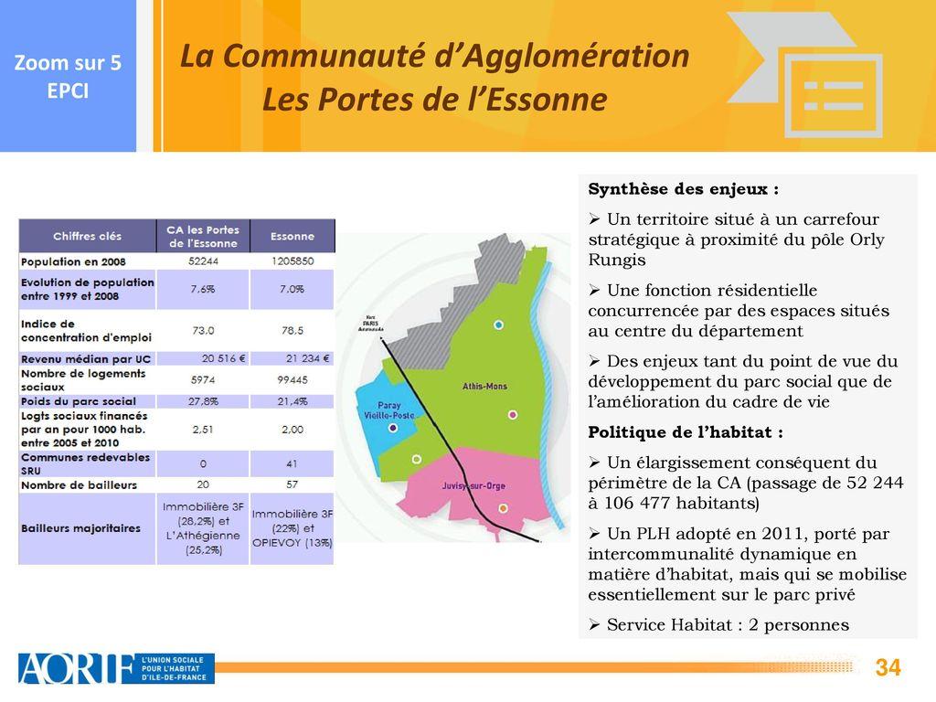 Conf rence d partementale de l essonne d l gation - Communaute d agglomeration des portes de l essonne ...