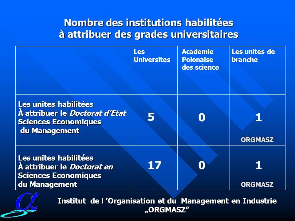 5 1 17 Nombre des institutions habilitées