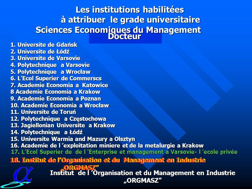 Les institutions habilitées Docteur