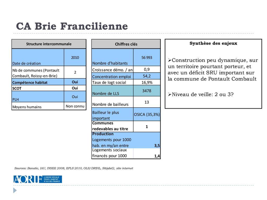 Conf rence d partementale de seine et marne ppt t l charger for Garage de la francilienne pontault combault