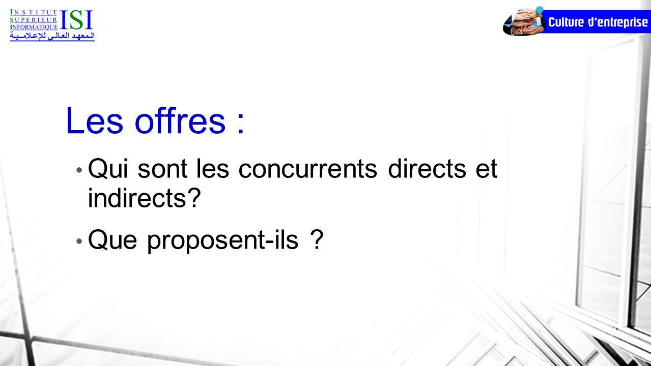 Les offres : Qui sont les concurrents directs et indirects