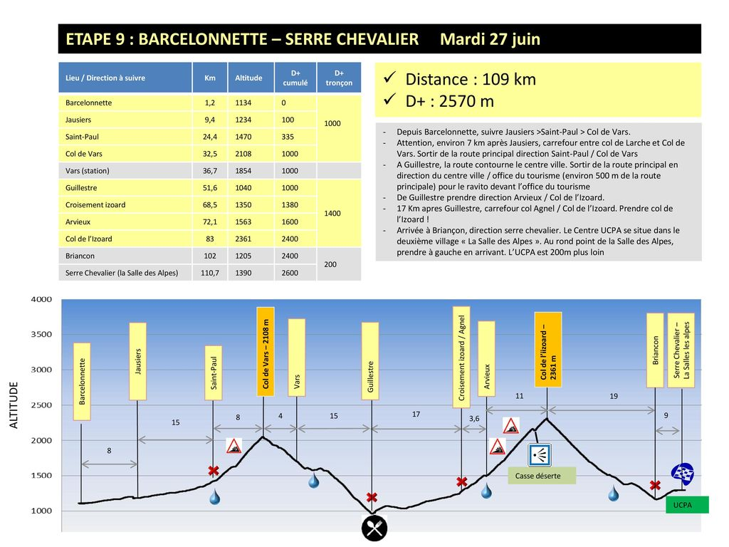 Cyclo des grandes alpes 2017 roadbook v1 ppt t l charger - Barcelonnette office tourisme ...
