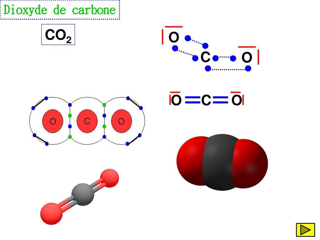 Les mol cules ppt video online t l charger - Dioxyde de carbone danger ...