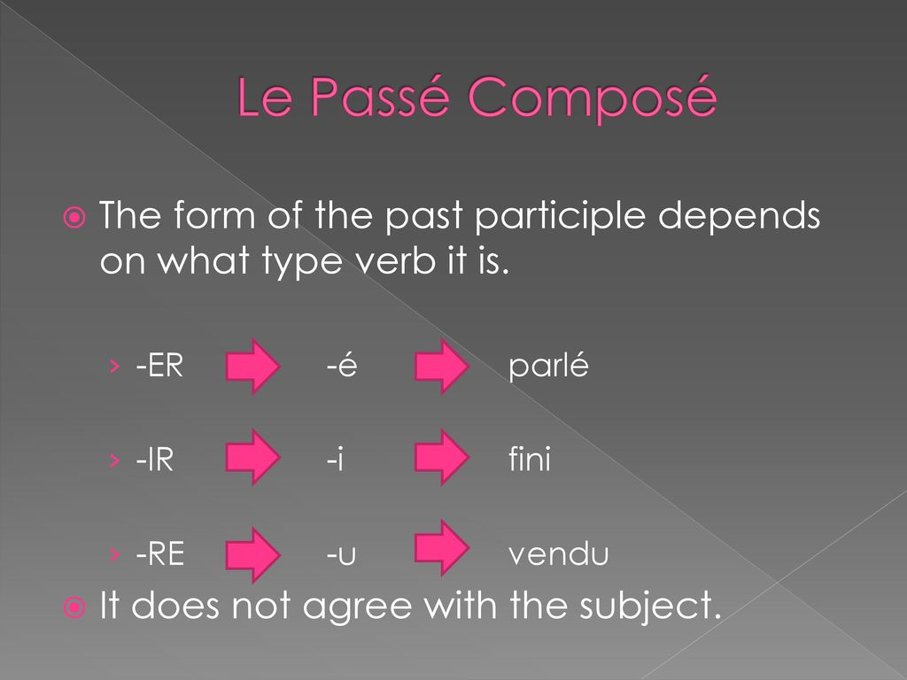 Le Passé Composé The form of the past participle depends on what type verb it is. -ER -é parlé.