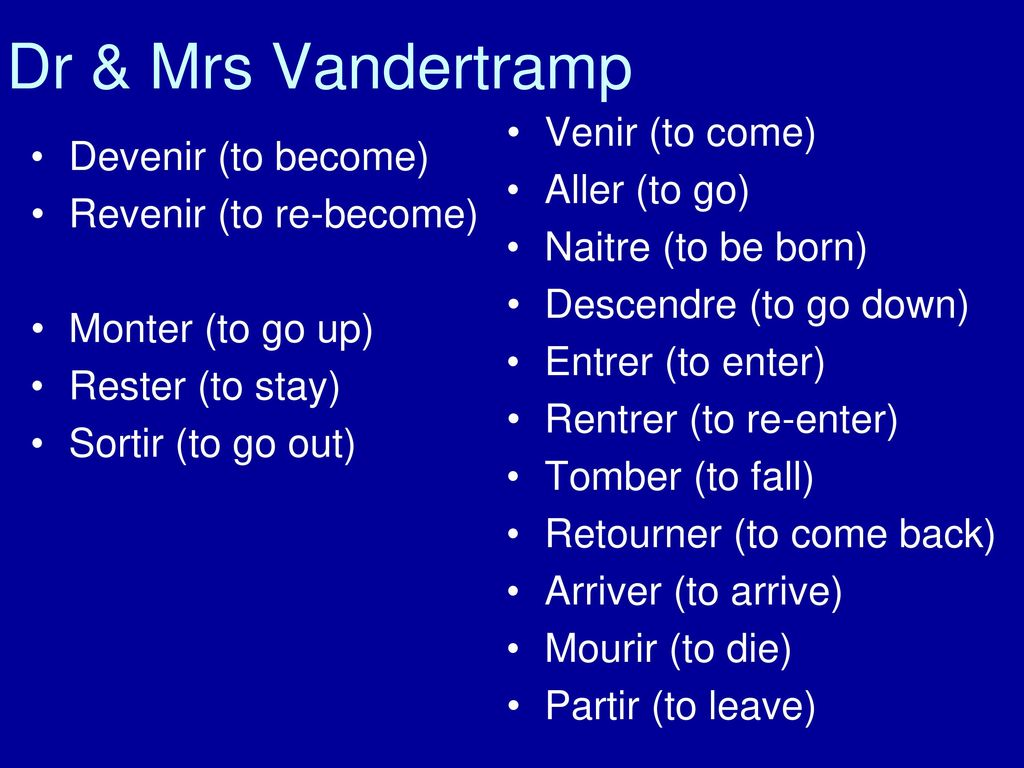 Dr & Mrs Vandertramp Venir (to come) Aller (to go) Naitre (to be born)