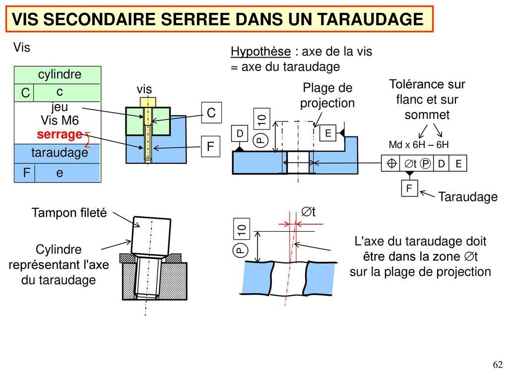 cotation fonctionnelle ppt t l charger. Black Bedroom Furniture Sets. Home Design Ideas