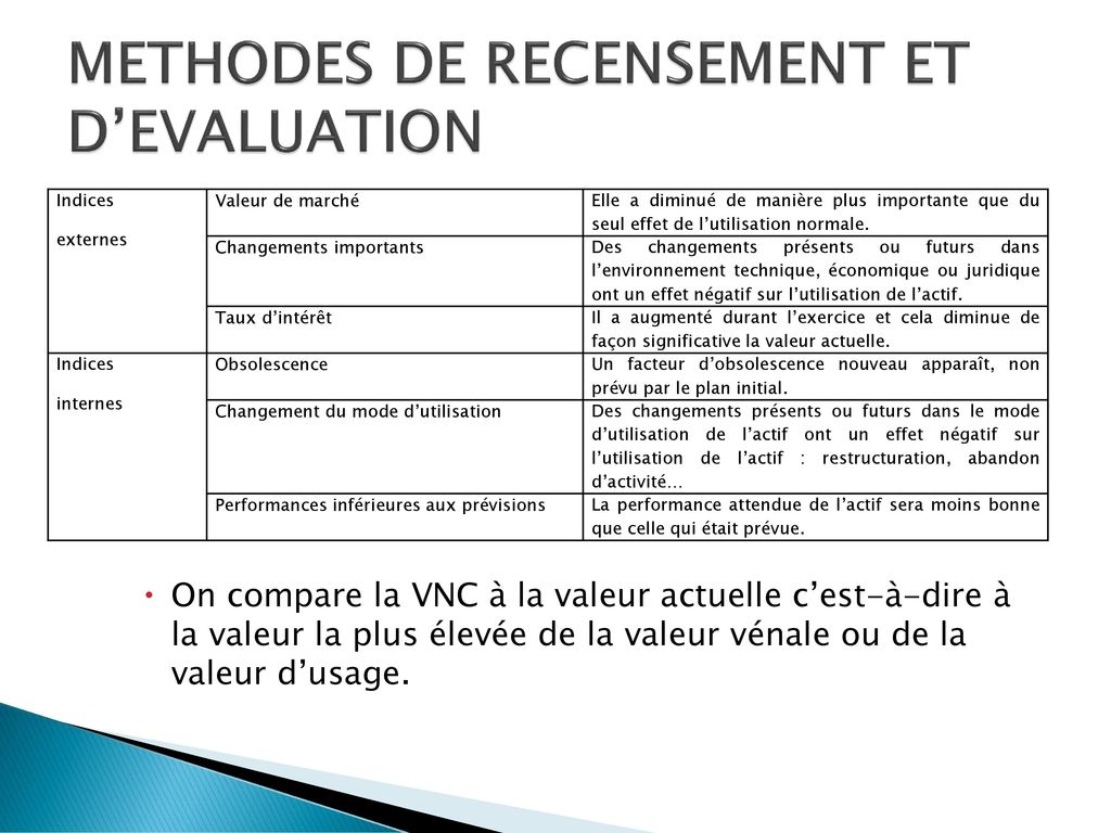 METHODES DE RECENSEMENT ET D'EVALUATION