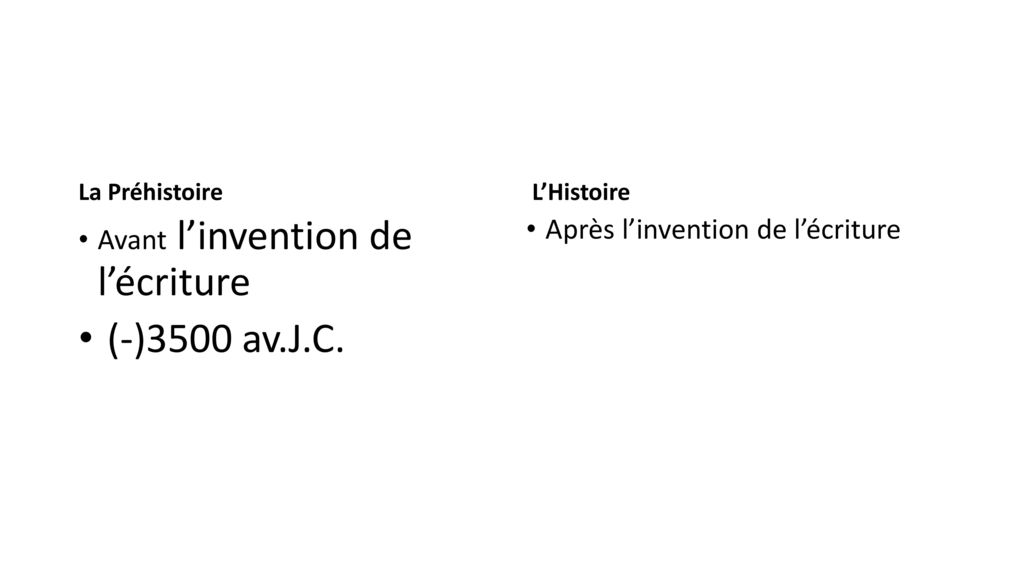 (-)3500 av.J.C. Avant l'invention de l'écriture