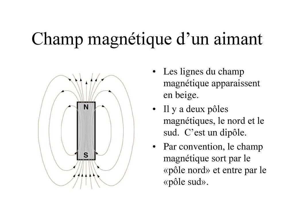 aimant et magnétisme pdf
