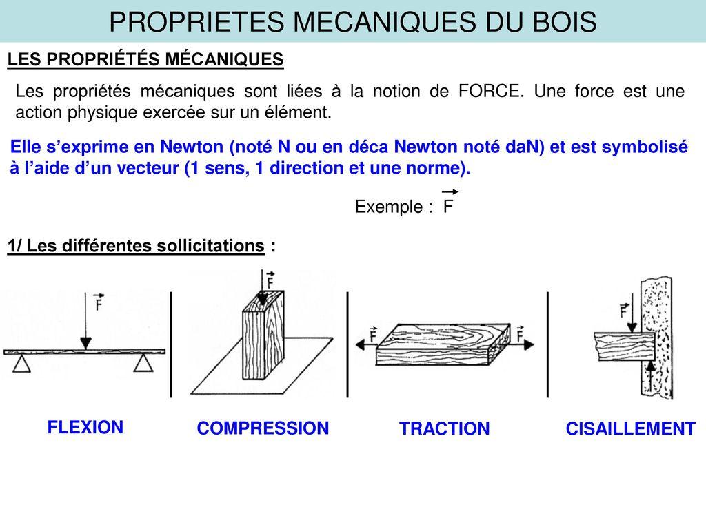 les differentes pieces mecaniques pdf