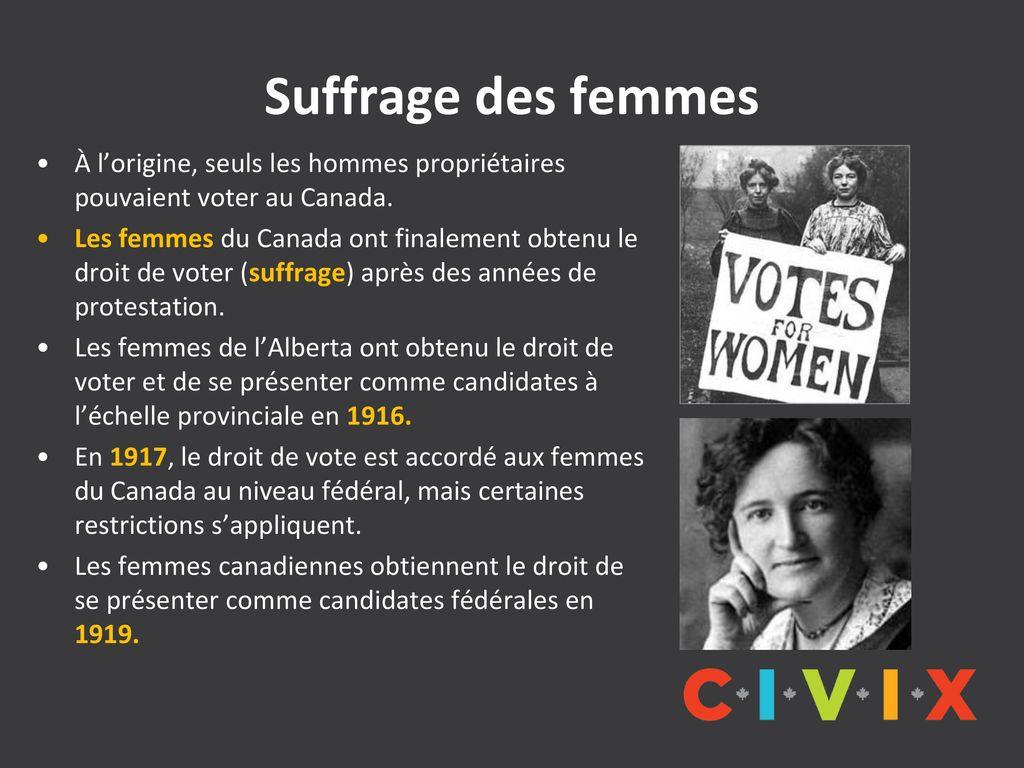 Diapositive 6 le vote ppt t l charger - Comment les hommes aiment les femmes au lit ...