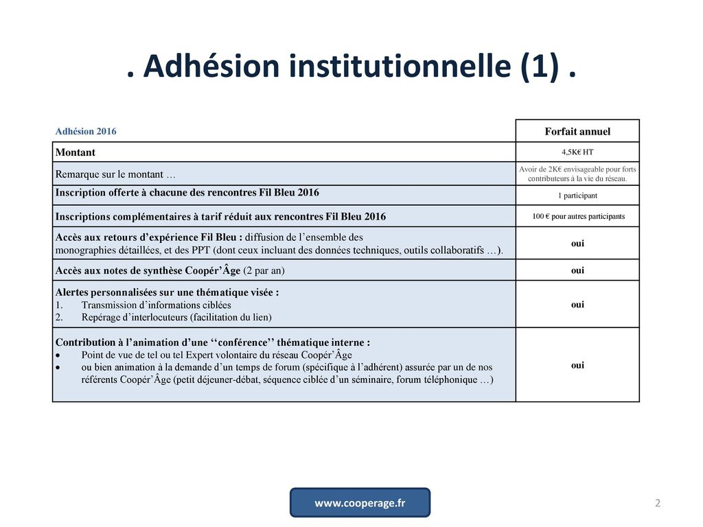 . Adhésion institutionnelle (1) .