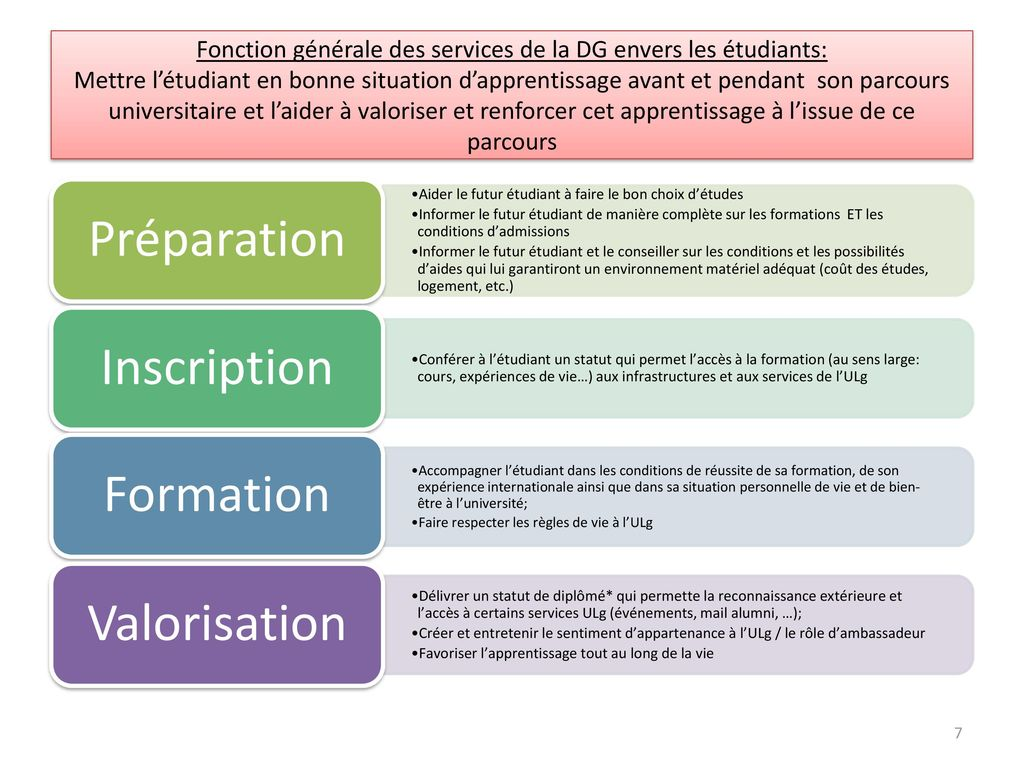 evaluation des services administratifs de la direction