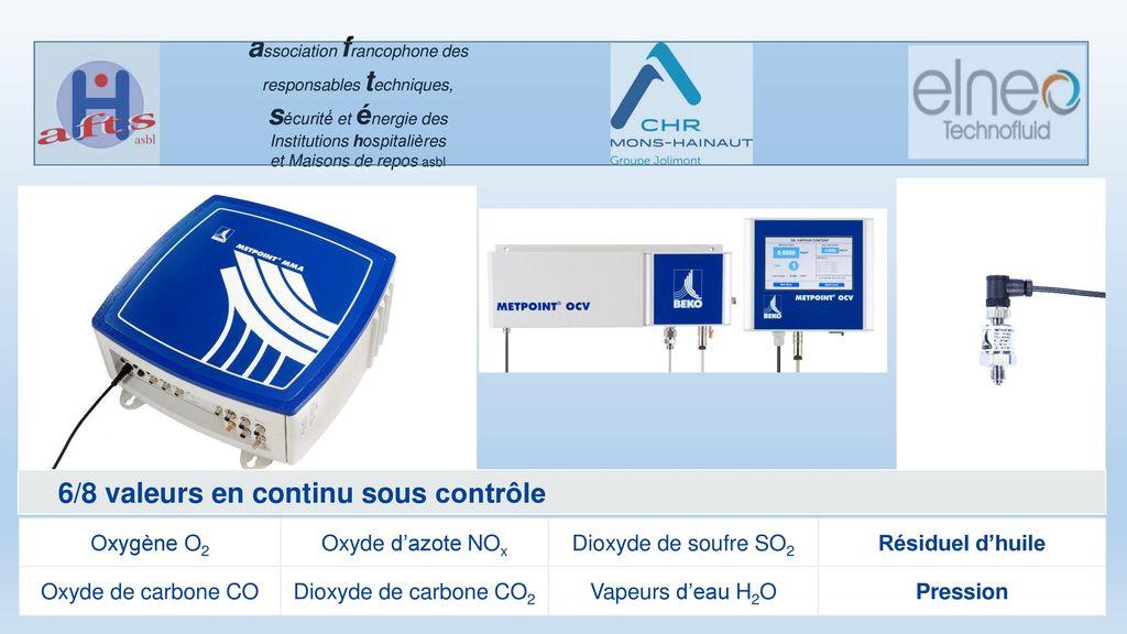 Conf rences soins sant ppt t l charger - Oxyde de carbone ...