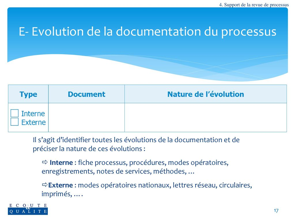 E- Evolution de la documentation du processus