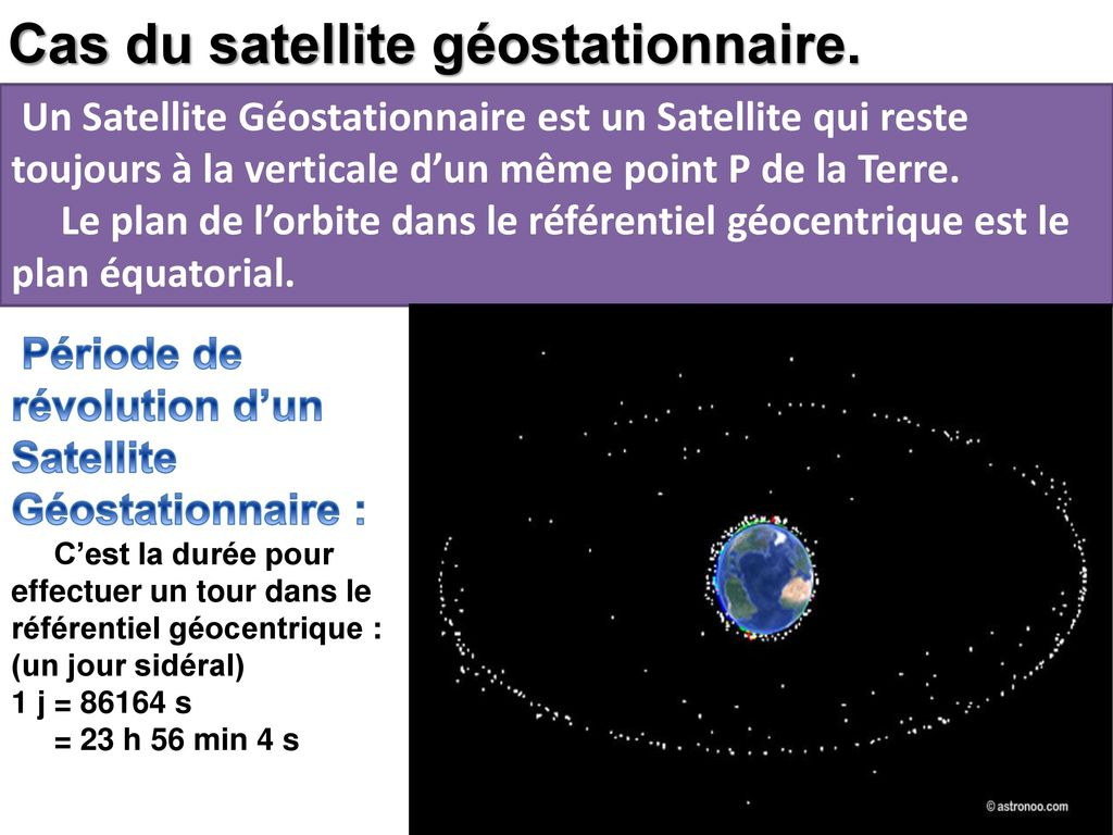 Cas du satellite géostationnaire.