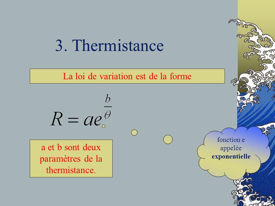 3. Thermistance La loi de variation est de la forme