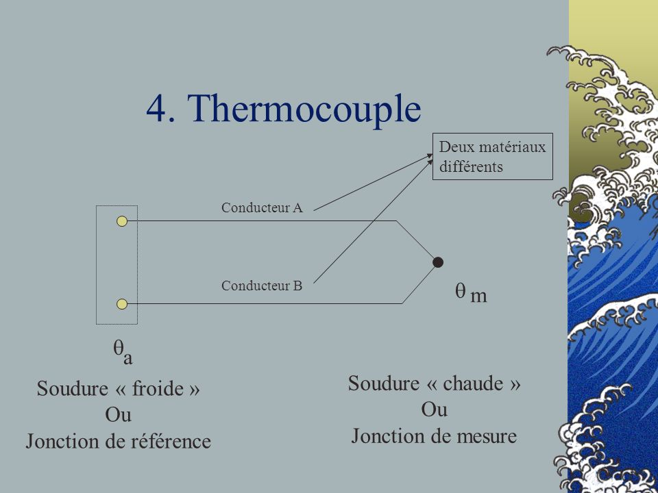 4. Thermocouple q m q a Soudure « chaude » Soudure « froide » Ou Ou