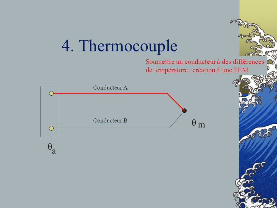 4. Thermocouple Soumettre un conducteur à des différences de température : création d'une FEM. Conducteur A.