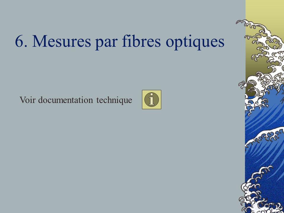 6. Mesures par fibres optiques