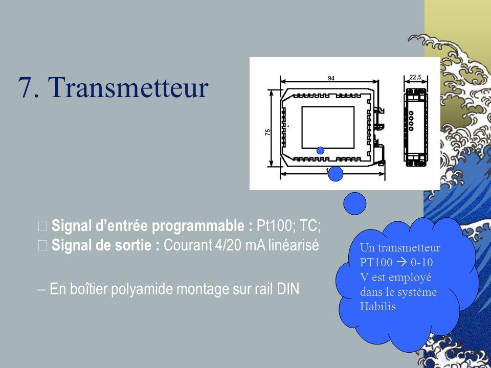 7. Transmetteur • Signal d'entrée programmable : Pt100; TC;