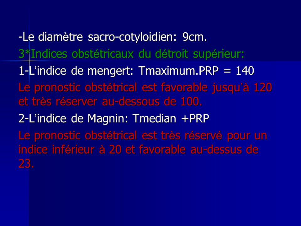 -Le diamètre sacro-cotyloidien: 9cm.