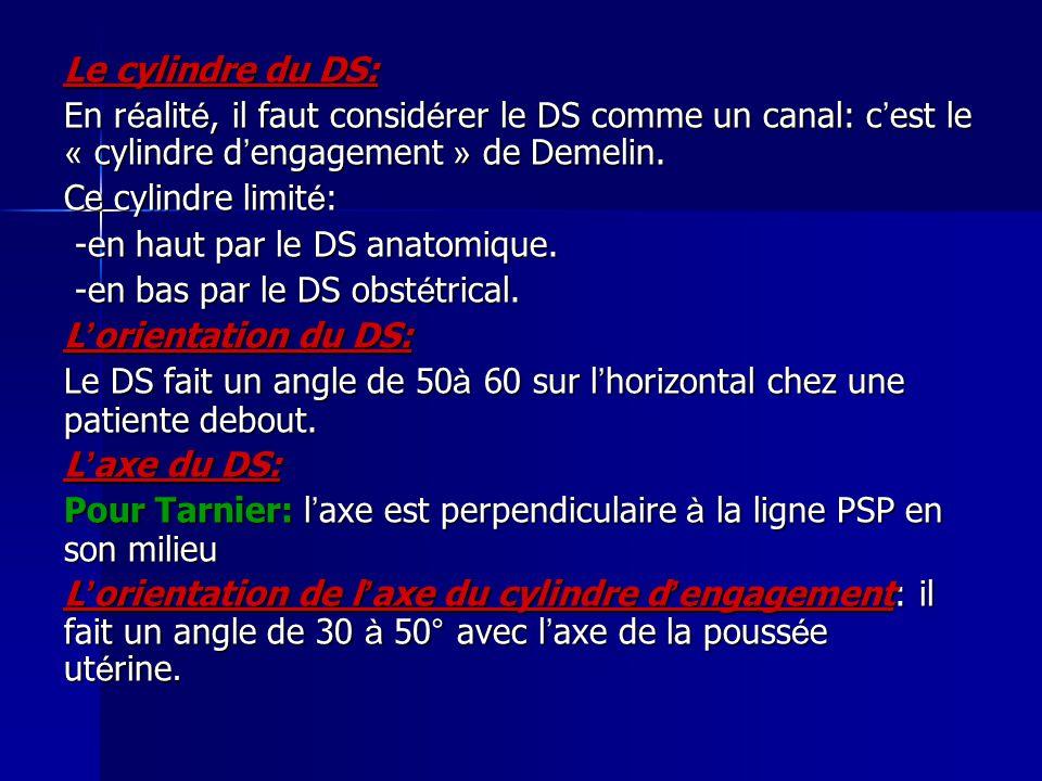 Le cylindre du DS:En réalité, il faut considérer le DS comme un canal: c'est le « cylindre d'engagement » de Demelin.